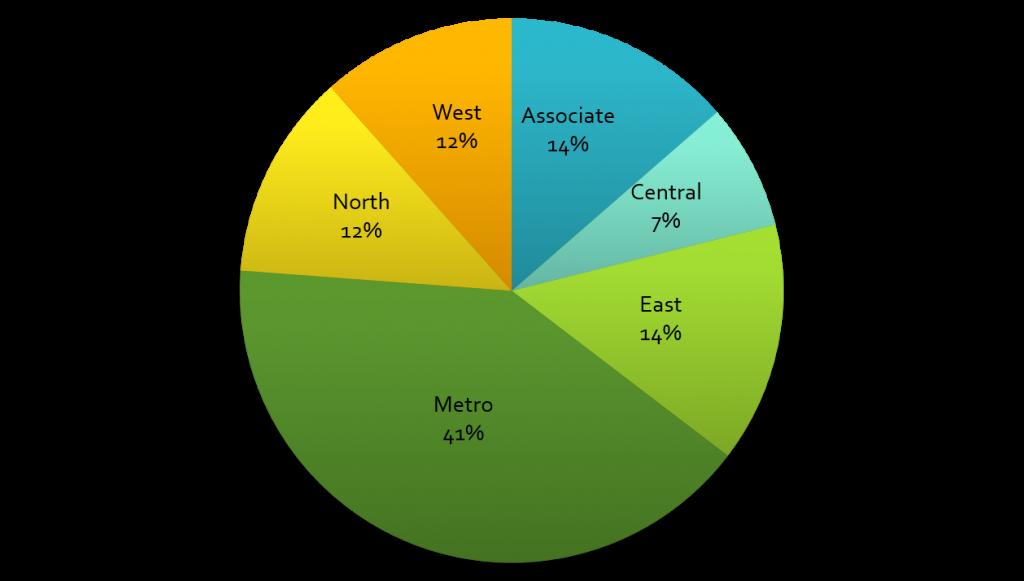OPCA MEMBER CHART 2016